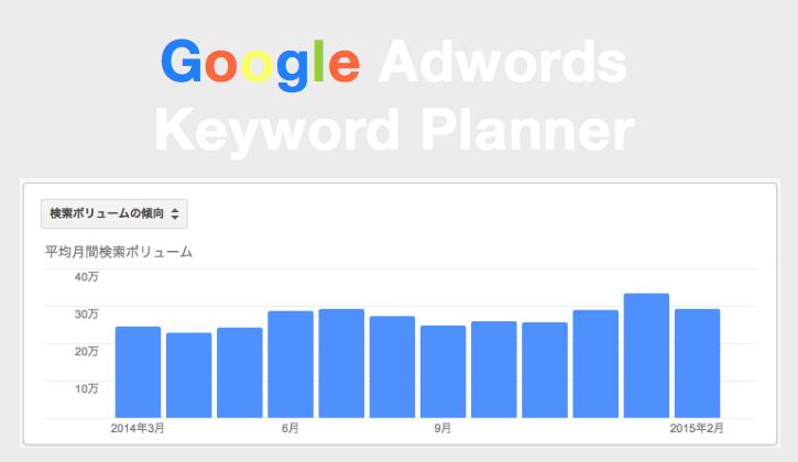 keyword-planner-robot