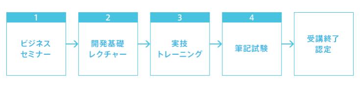 Softbank World 2015
