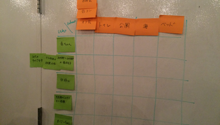 ROBITA PROJECT-DAY1-