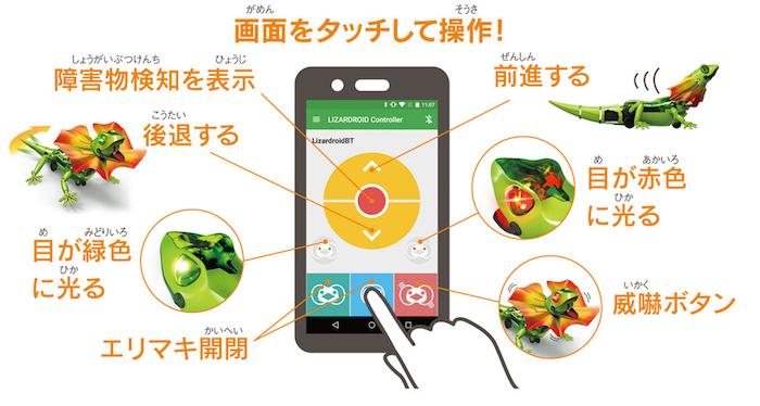 (スマホアプリ機能一覧:画像はイーケイジャパン公式サイトより)