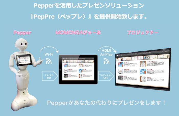 PepPre