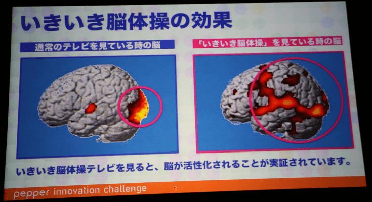 いきいき脳体操