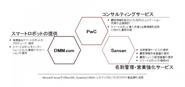 dmm_sansan-2
