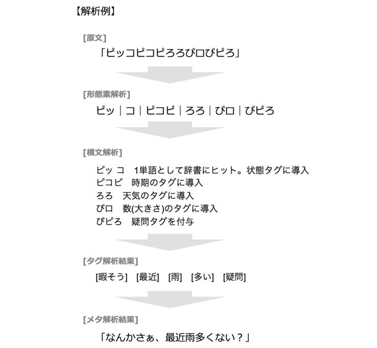uso800_1