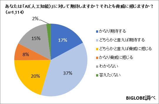 ai-survey-03