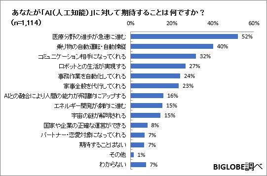 ai-survey-04