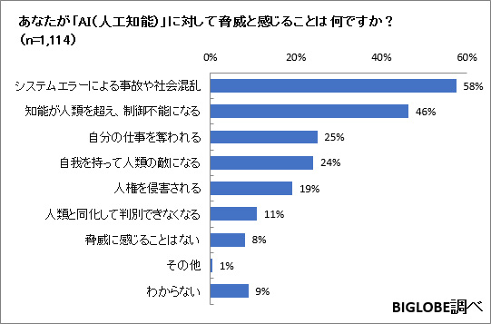 ai-survey-05