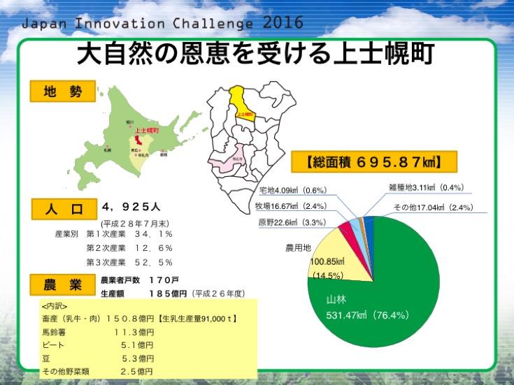 Japan Innovation Challenge 009