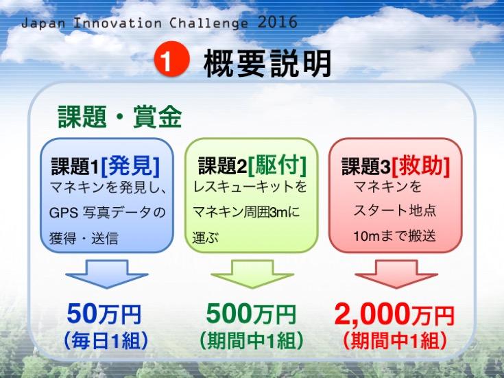 Japan Innovation Challenge 050