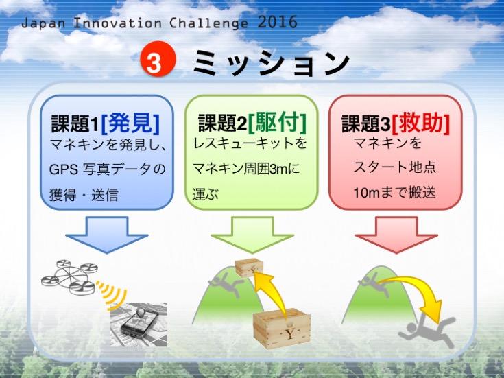 Japan Innovation Challenge 073