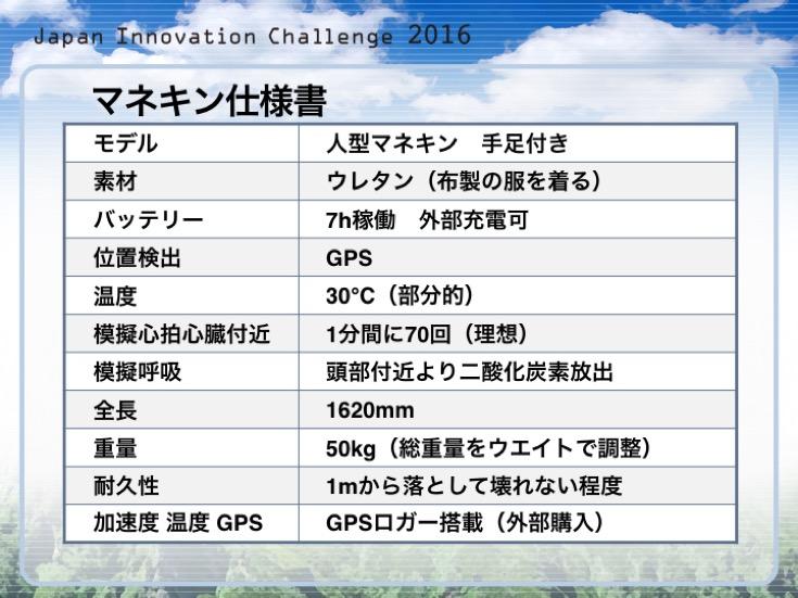 Japan Innovation Challenge 088