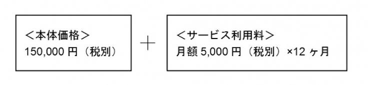 kibiro04