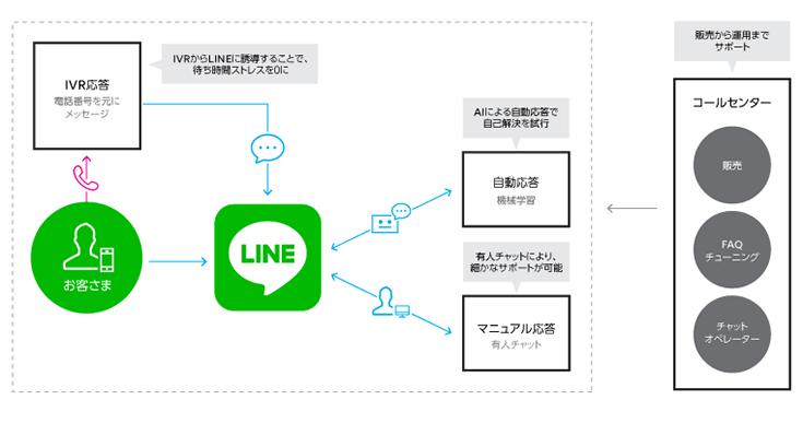 line-05