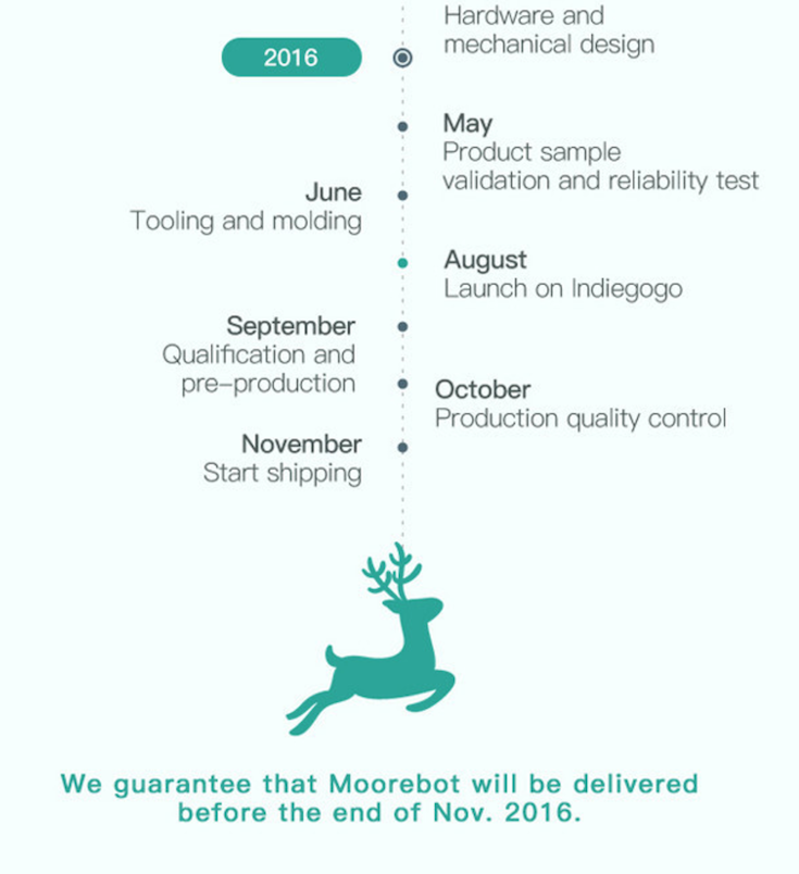 moorebot01