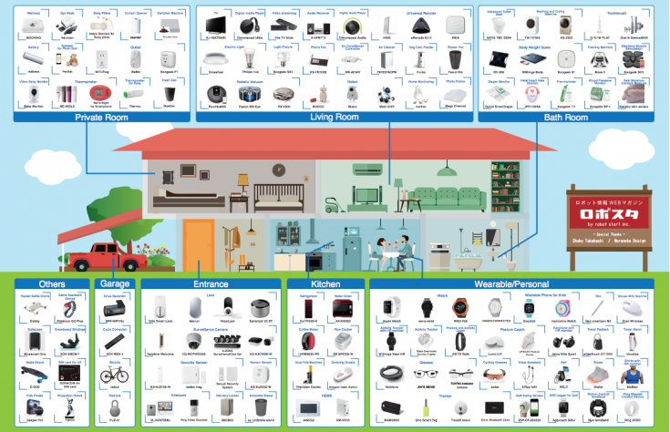 iot-device-map-2017
