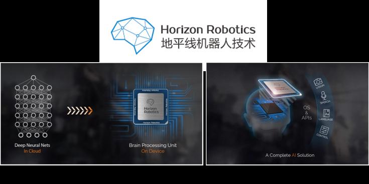 07_horizon_robot