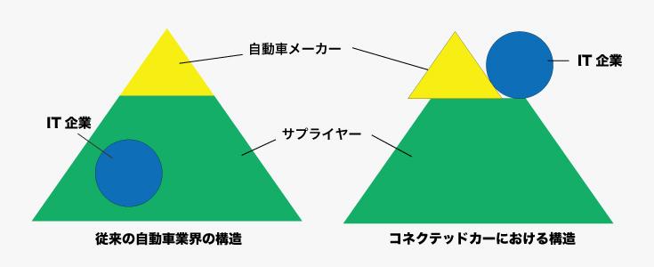 mobility-future-2-1