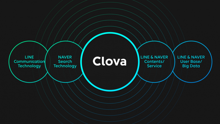 Clova01