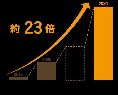 graph-ai