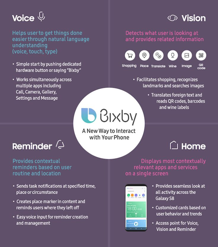 Was Ist Bixby Home