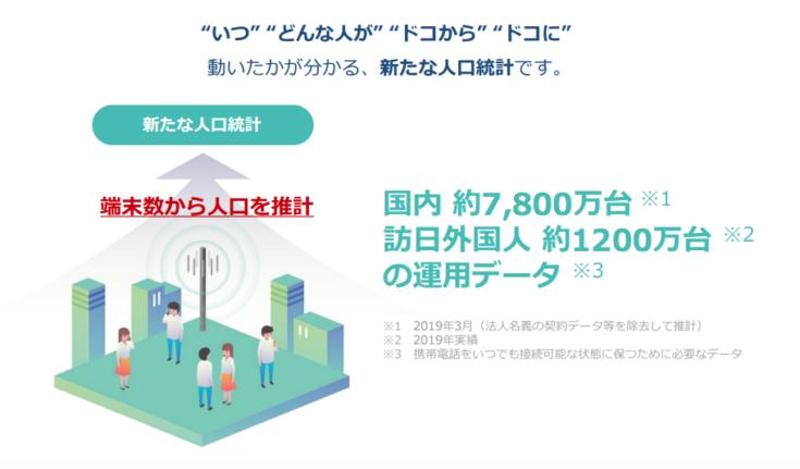 都府県 どこ 7 緊急事態宣言7都府県の人出 40%~70%の減少