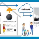 YKK APの戸締り安心システム「ミモット」がAmazon Alexaに対応 音声でも戸締りを一斉確認できる