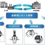 ロボットの自動化、遠隔操作、強靭軽量な新素材活用 産ロボメーカーが団結した研究組合「ROBOCIP」の役割と3つの研究