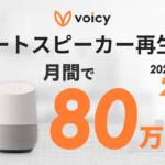 在宅時間が増えてスマートスピーカーの利用率がアップ ボイスメディア「Voicy」の再生数は2倍に増加、月間80万回以上に