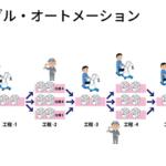 中小企業には「可逆の自動化」が必要 Nishida Lab代表・西田氏が九工大で講演