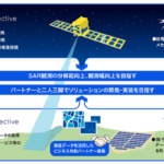 JAXAとSynspectiveが災害状況把握サービスの社会実装に向けた実証実験を開始 小型SAR衛星コンステレーション技術を利用