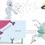空気中の新型コロナウイルスを捉える高速センサ ボールウェーブ、東北大学、豊田合成が共同開発